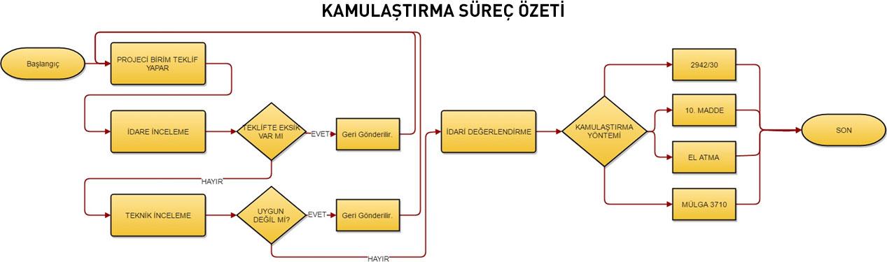 ebissurec