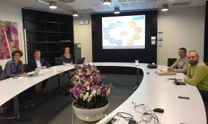 Universal Ar-Ge Ekibi Amsterdam'da Akıllı Şehir & Üniversite İşbirliğini İnceledi